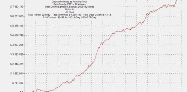 Cash game in Italia 45633