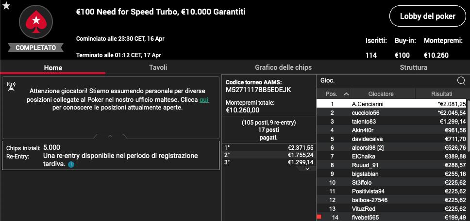 Poker italiano migliori casinò famiglia