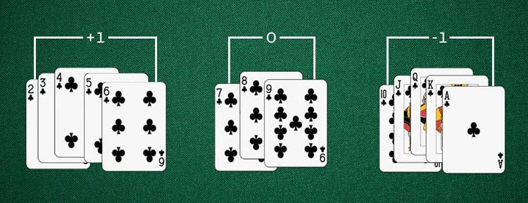 Trucchi per vincere big 39469