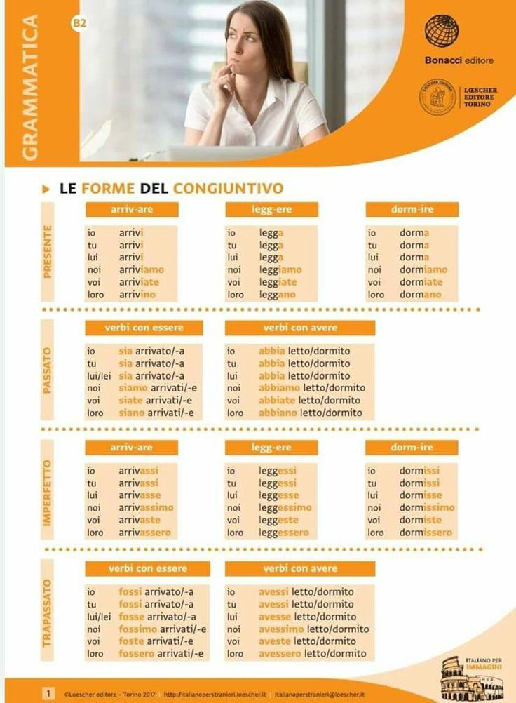 Lingua Italiana in un 54561